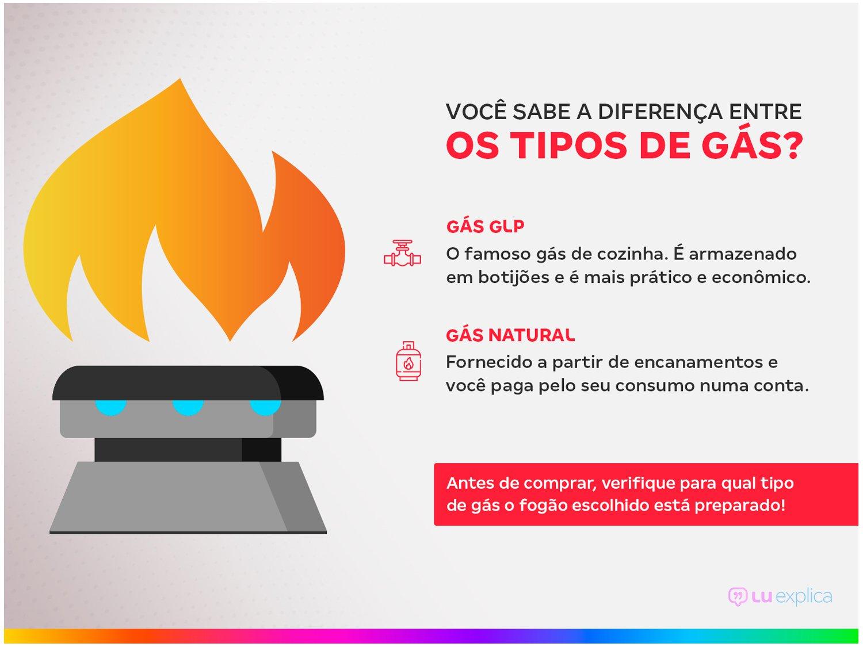 Fogão Electrolux 5 Bocas 76UBQ com Queimador Tripla Chama E Timer - Branco - 11
