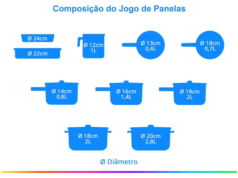 Jogo de Panelas Tramontina Antiaderente - de Alumínio Vermelho 10 Peças Turim 20298/722 - 1