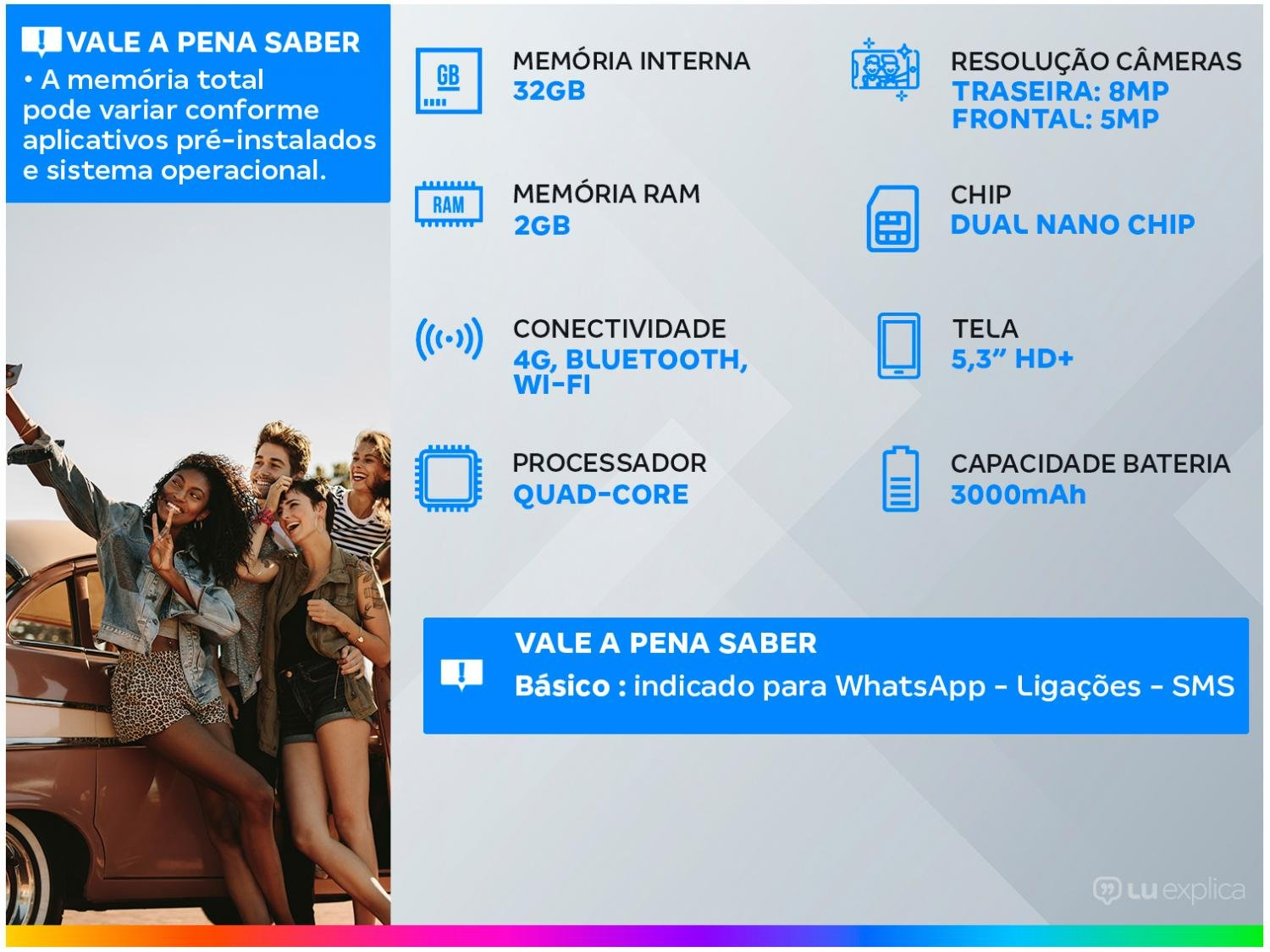 "Smartphone Samsung Galaxy A01 Core 32GB Preto - Quad-Core 2GB RAM Tela 5,3"" Câm. 8MP + Selfie 5MP - Bivolt - 1"