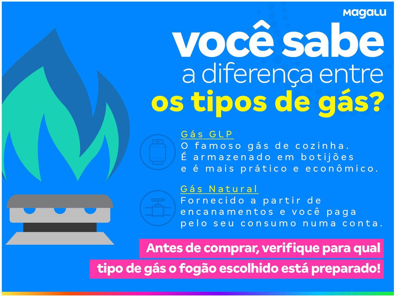 Foto 3 - Fogão 2 Bocas Venax Gemini Vetrô - Azul