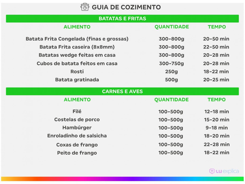 Fritadeira Elétrica Philco Air Fry Saúde - Preta - 110 V - 4