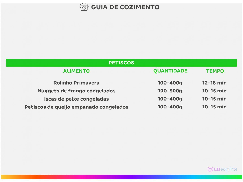 Fritadeira Elétrica Philco Air Fry Saúde - Preta - 110 V - 6
