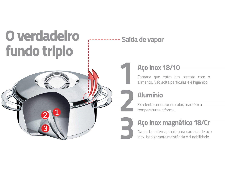 Jogo de Panelas Tramontina Inox Fundo Triplo - 5 Peças Solar 65510/783 - 4