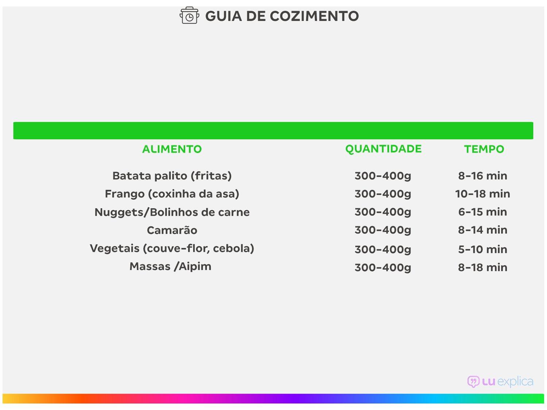 Fritadeira com Óleo Philco Deep Fry 1,8L - Inox - 110V - 4