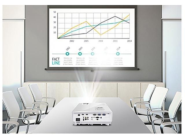 Foto 7 - Projetor BenQ MS550 3600 Lumens - 800x600 USB HDMI