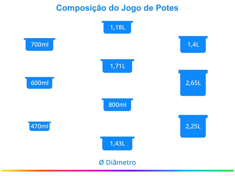 Jogo de Potes Hermético Electrolux com Tampa - Quadrado A16729801 10 Peças - 1